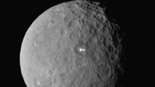 Dwarf Planet Ceres!