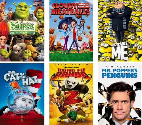 Different madagascar movies as it is sure to bring lots of laughter