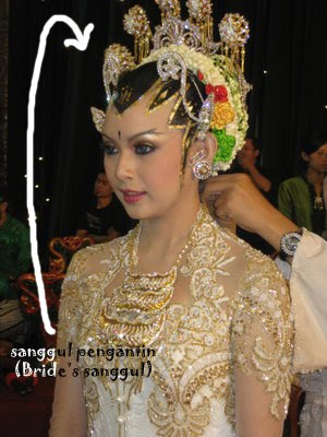 Indonesia National Costume
