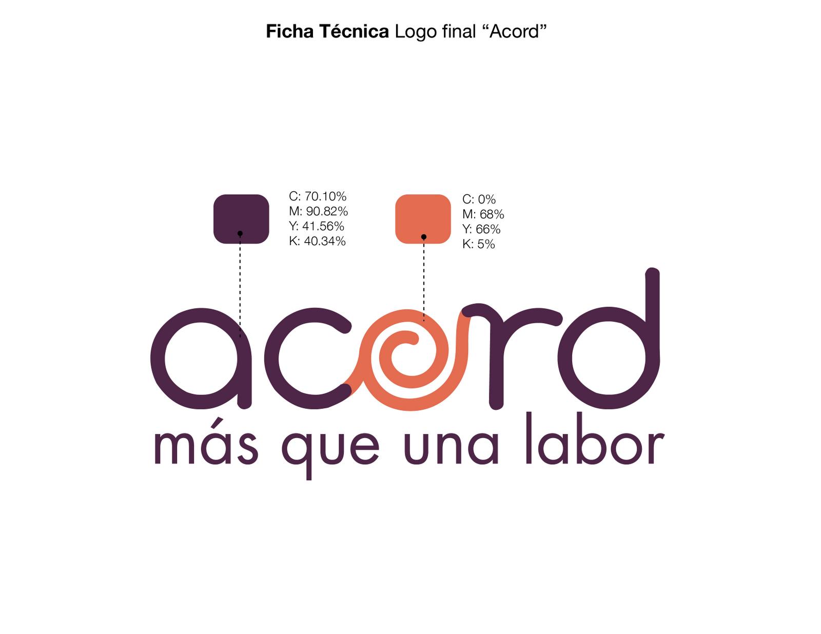 Diseno De Baños Para Tercera Edad:Diseño E4-Para la Tercera Edad: Ficha técnica Logo final: ACORD