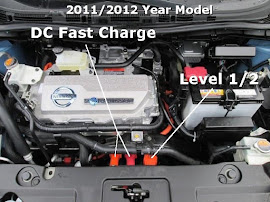 NISSAN Leaf Charger Repair - Colombo