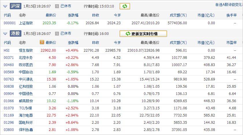 中国株コバンザメ投資ウォッチ銘柄watch20140115