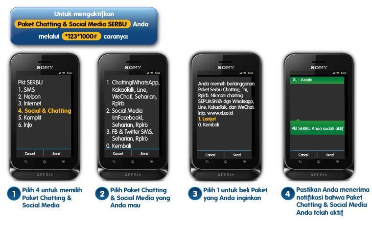 cara telpon murah kartu simpati barun | TelpMurah.com