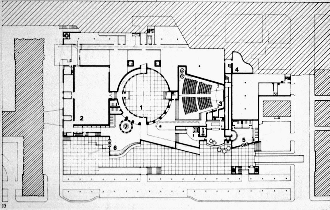 Composicion urbana el eclecticismo en la arquitectura de for Galeria stuttgart
