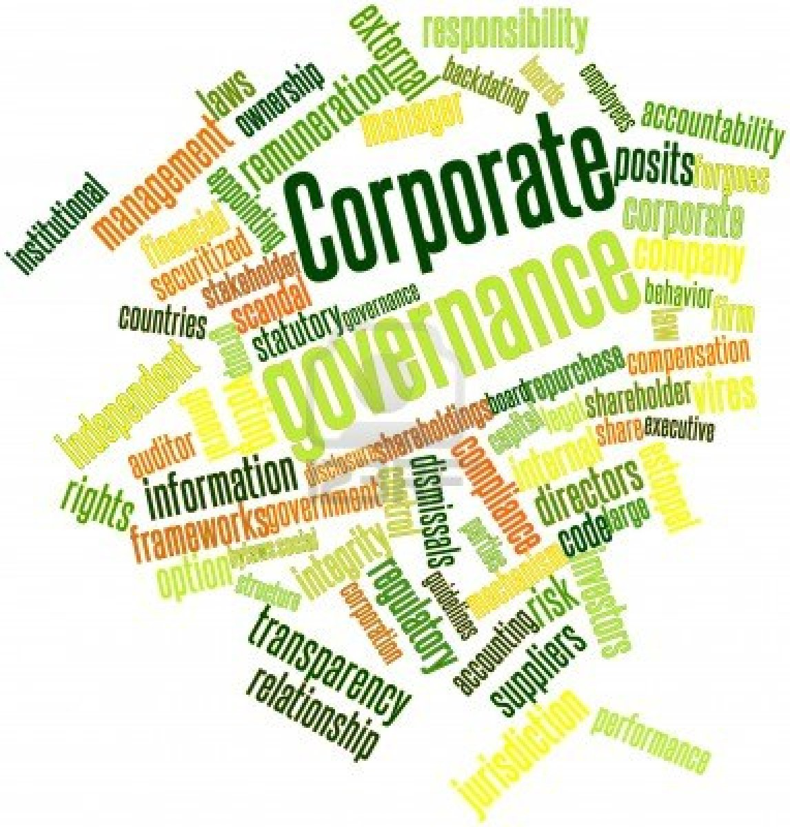 business ethics and corporate governance question 2 what is the definition of corporate governance