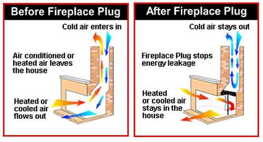 EcoChange.org: Household Insulation