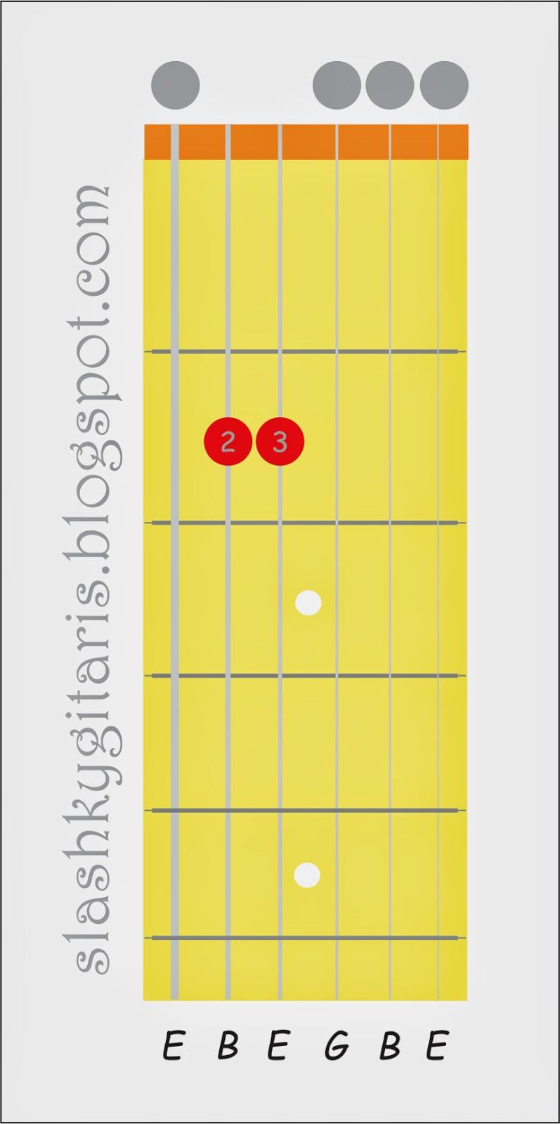 belajar chord gitar, belajar gitar, belajar gitar pemula, chord dasar, chord gitar, chord major, kunci gitar, kunci gitar E mayor, Kunci gitar E minor