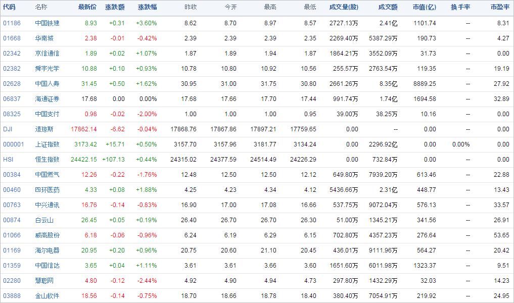 中国株コバンザメ投資ウォッチ銘柄watch20150212