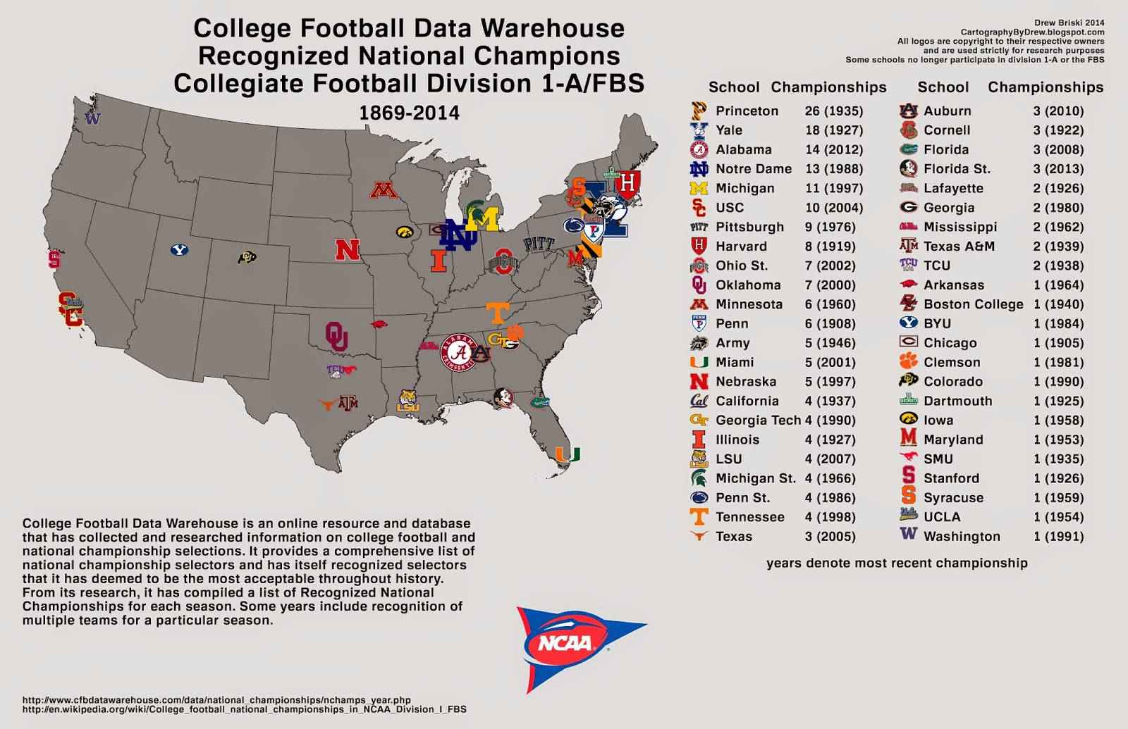 Cartography By Drew College Football National Champions