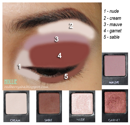 Random beauty by hollie fall makeup with lorac pro garnet the second eyeshadow look i created is so much easier and faster to apply i applied an eye primer all over my lids then followed by the nxy jumbo pencil ccuart Image collections
