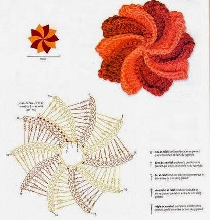 Схема цветка морская звезда