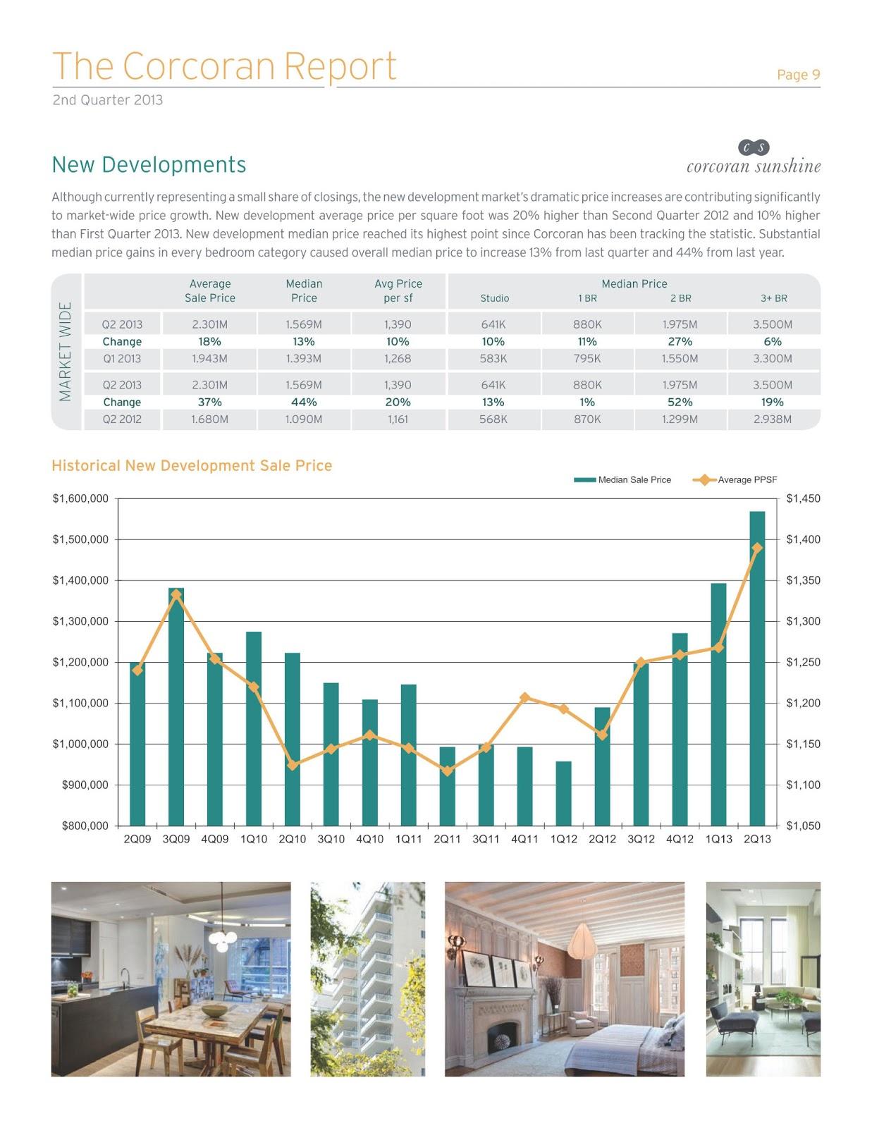 Program of nyc finance property tax nyc finance property tax increase