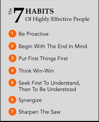 effective habits worksheet essay
