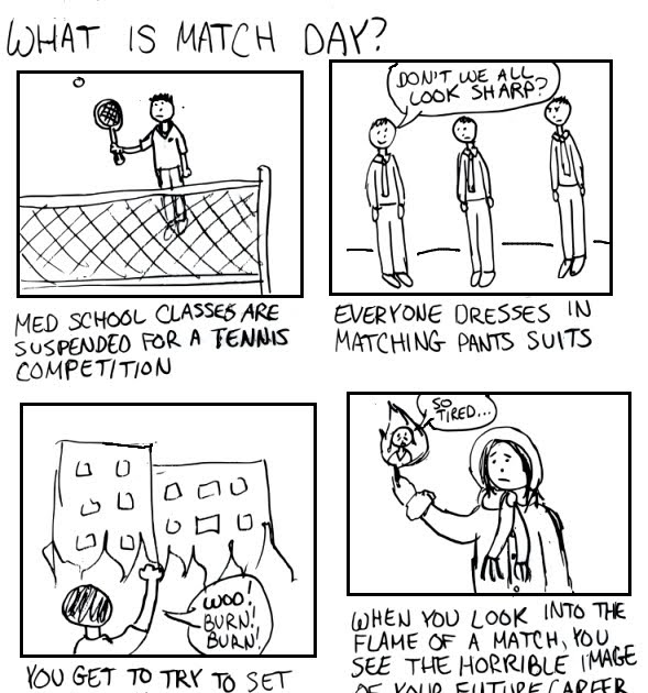 what is match