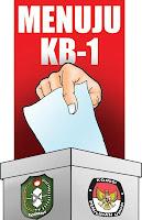 Hasil Quick Count Kalbar 2012