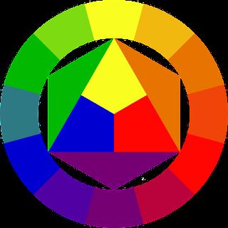 disco cromatico di Itten