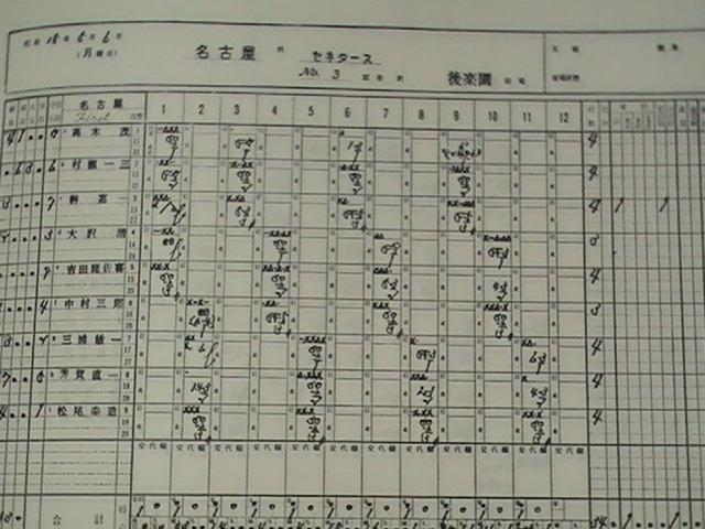 野口二郎毎回の15奪三振