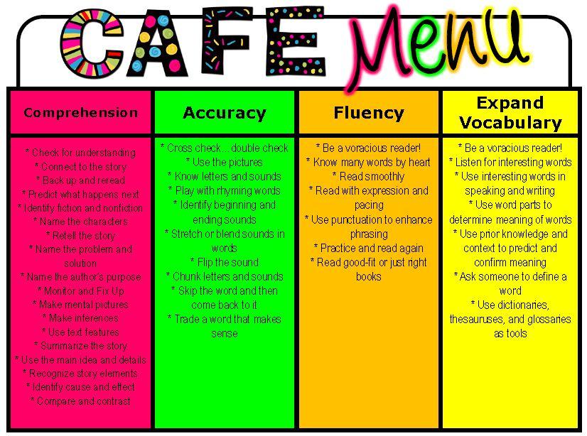 Five Sisters Cafe Menu