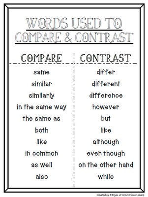 structure essay comparing two texts • learners need to 'compare' the two texts for an  and comparing texts,  about how best to structure a departmental curriculum.