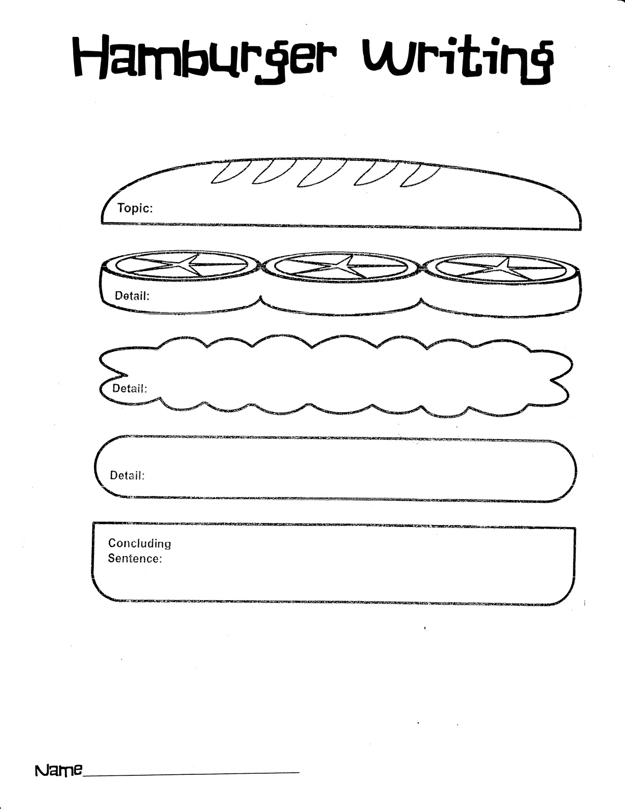 Hamburger Writing Graphic Organizers After organizing their ideas
