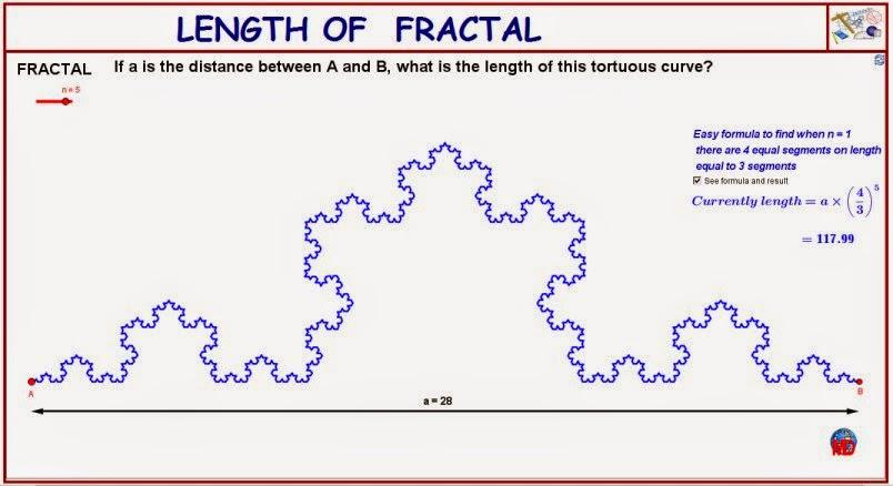 http://dmentrard.free.fr/GEOGEBRA/Maths/Nouveautes/4.25/FractalengthMD.html