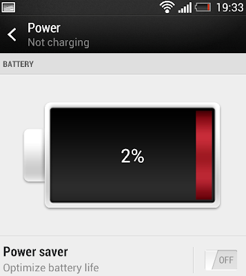 HTC One M7 Battery Life endurance Test Result - 2300mAh not enough ?