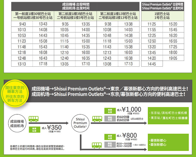 Shisui Premium Outlets transport, 交通