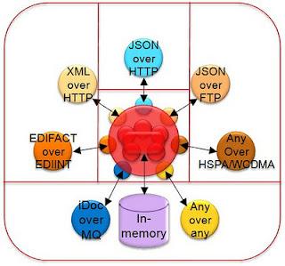 http://1.bp.blogspot.com/-iCNf1BOYy-g/TtPHL7zHmaI/AAAAAAAAAso/tVlHrNkAf0I/s320/AIE+physics.jpg