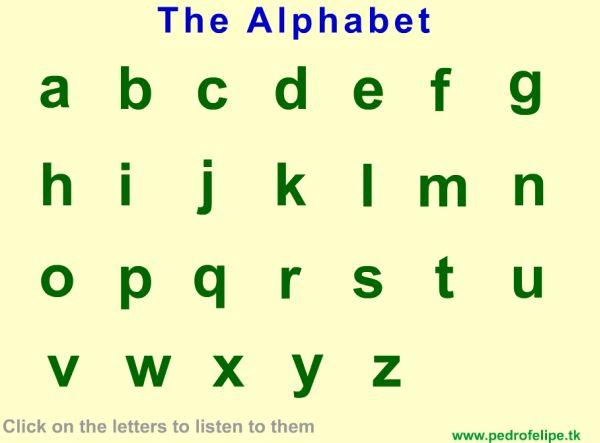 Pronunciación del alfabeto inglés