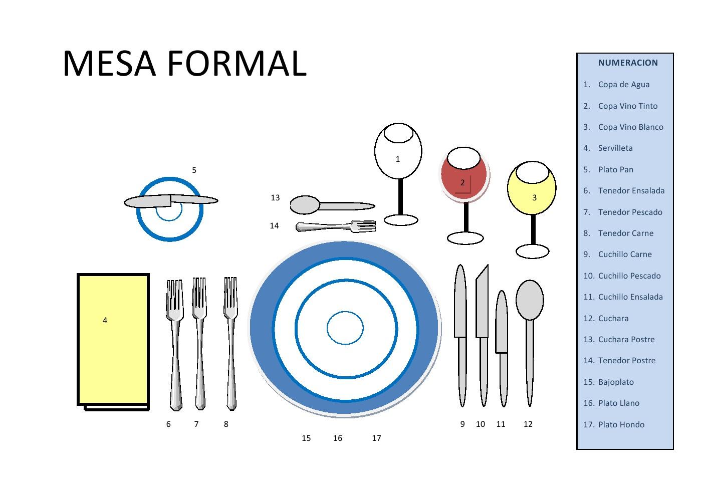 What image asesoria imagen personal cursos imagen sabadell - Protocolo cubiertos mesa ...