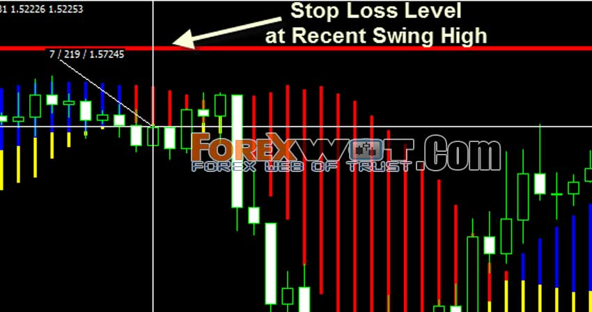 Forex profit booster