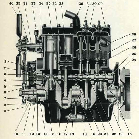 [ZHKZ_3066]  L134 Engine Diagram - Wiring Diagrams Database | L134 Engine Diagram |  | laccolade-lescours.fr