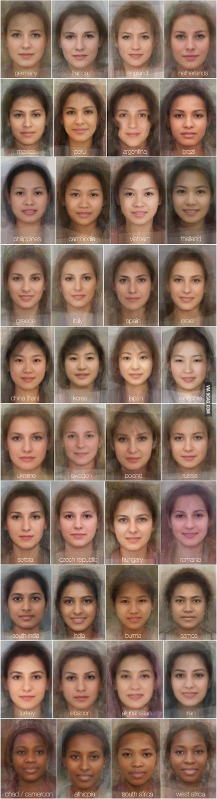 The Average Women Faces from 40 Different Nationalities