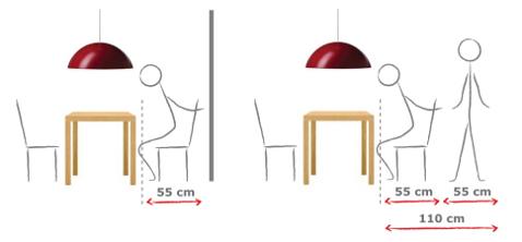 Wysokość stołu