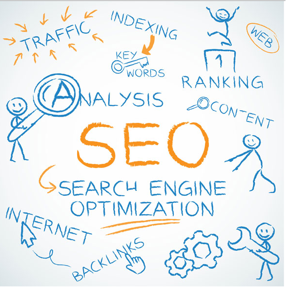How to Improve Search Engine Optimization For Your Blog