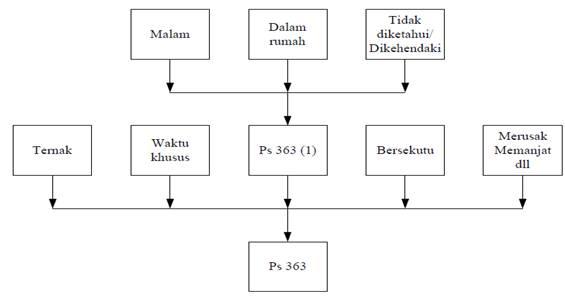 Attractive contoh block diagram pattern electrical circuit diagram perancangan dan pembuatan aplikasi sistem pakar untuk permasalahan asfbconference2016 Choice Image