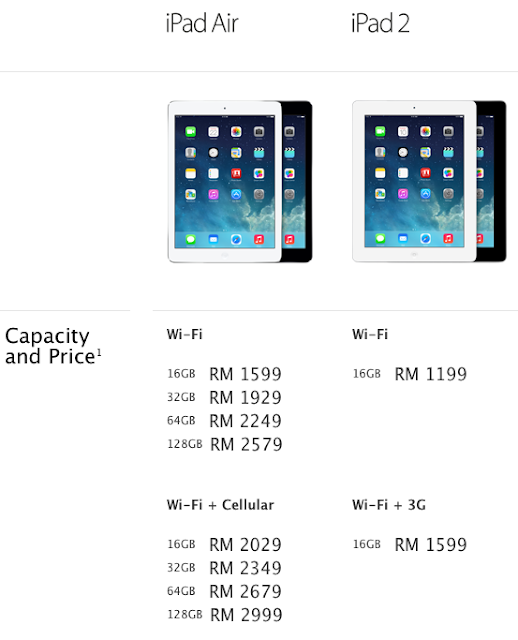 iPad-Air-vs-iPad-2-price-features