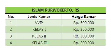 tarif rawat inap RS Islam Purwokerto