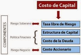 Principios-Generales-de-Calculo-para-el CPMC-en-su-uso-como-K