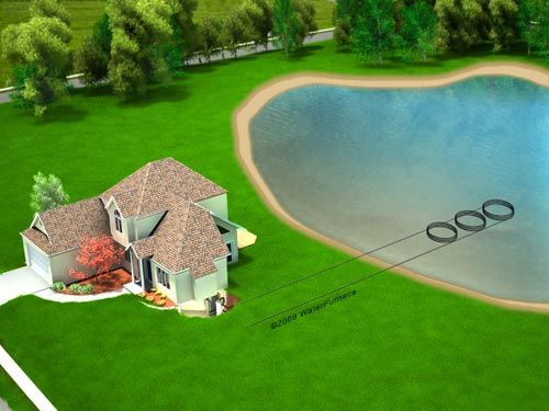 I married a tree hugger heating and cooling with geothermal for Building a 1 acre pond