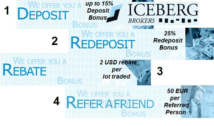 Top 20 forex brokers