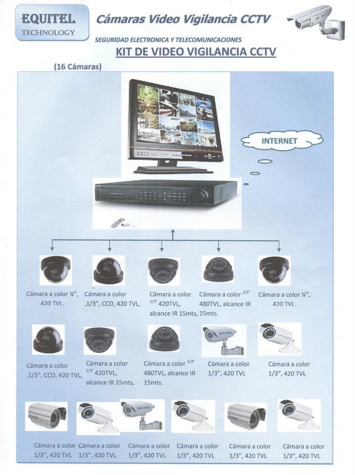 Sistema de seguridad electronica camaras de video - Video camaras vigilancia ...