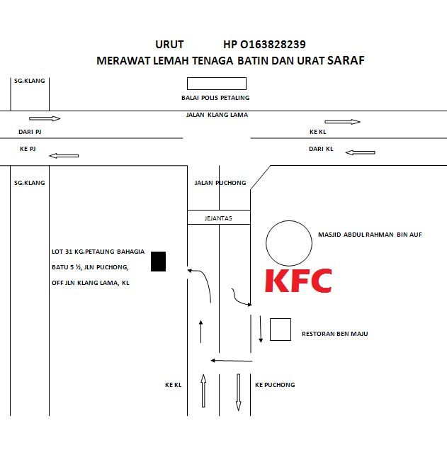 Lokasi Gelanggang Utama Dan Tempat Rawatan