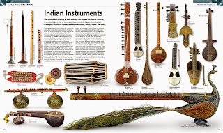 Music: The Definitive History - Indian Instruments