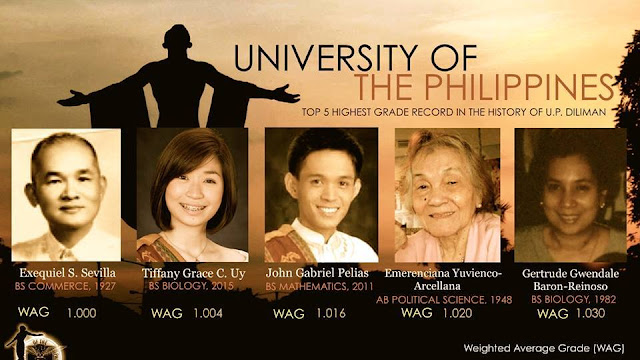 Top 5 highest GWA in the history of UP