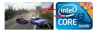 Processor Vs Harddisk Vs Ram Vs Aplikasi