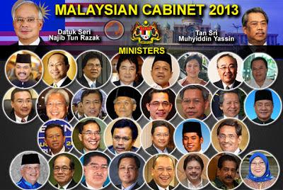 http://1.bp.blogspot.com/-iGNBFSqP5Bs/UZWhixB8SZI/AAAAAAAAAb0/y4eqywwbpgI/s1600/menteri-kabinet-2013.jpg