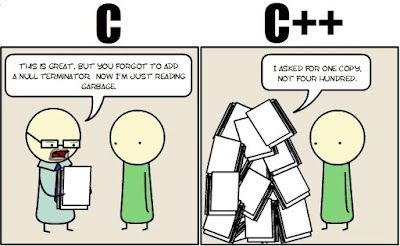 essay programming languages comic