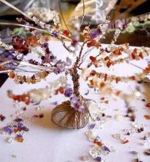 Itulah cara membuat kerajinan tangan yang mudah , pohon dari manik