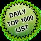 http://www.clustrmaps.com/top-users.html